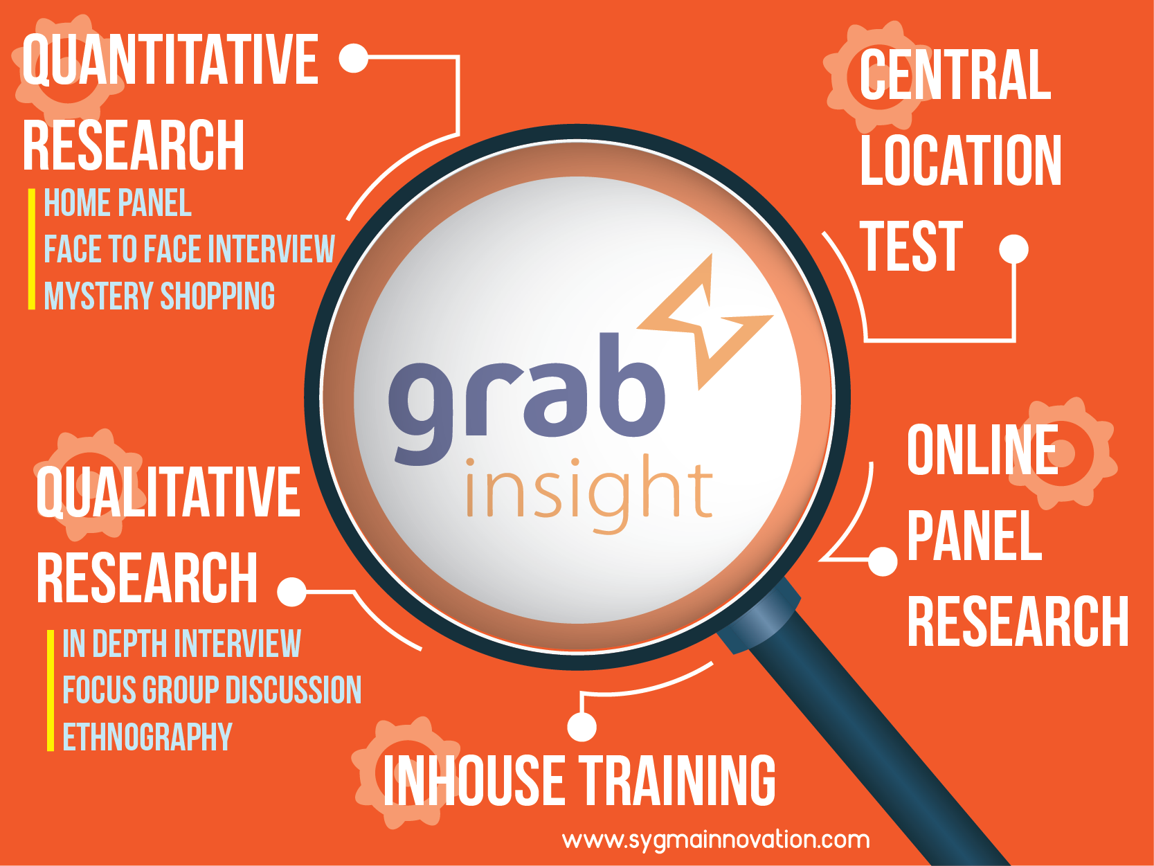 Grab insight