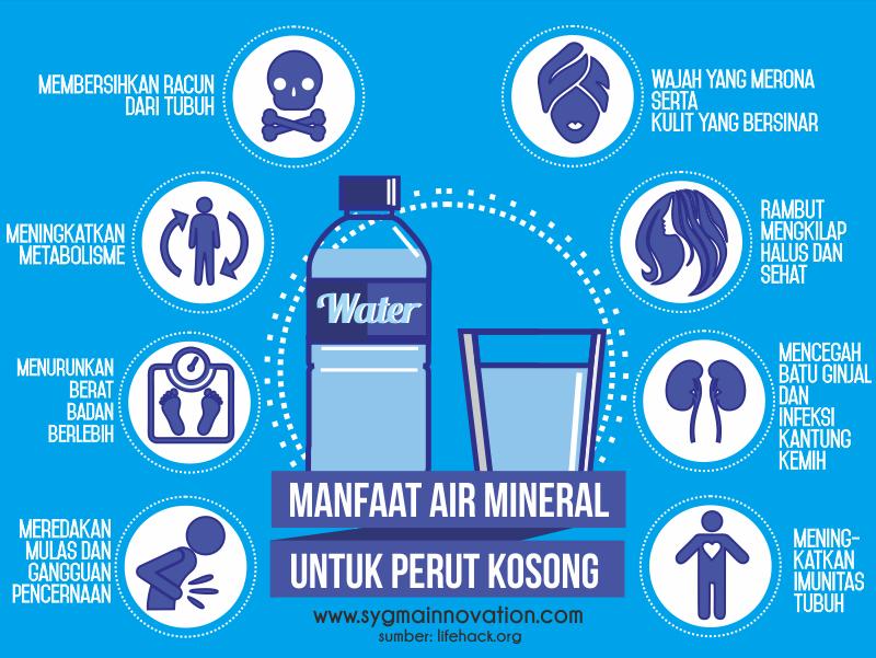 Infografis 8 Manfaat Meminum Air Mineral Saat Perut Kosong