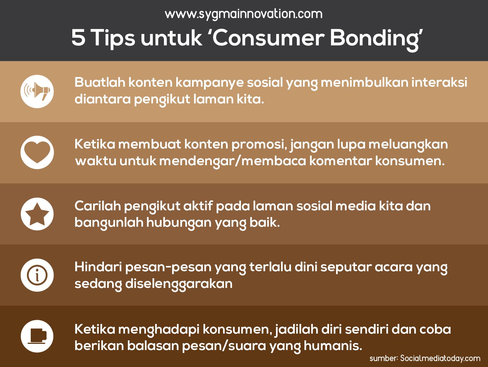 Infografis Ikatan langsung dengan pelanggan