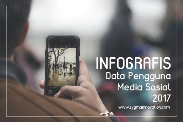 Infografis Data Statistik Penggunaan Media Sosial pada Tahun 2017