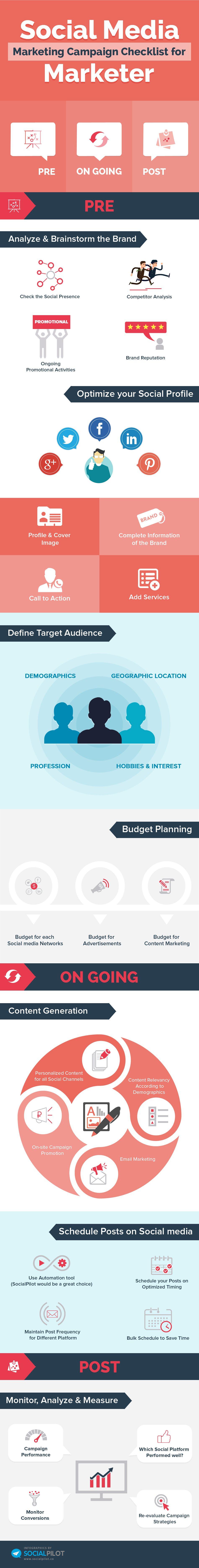 20 Langkah Sukses Untuk Merencanakan Dan Mengukur Strategi Media Sosial (Infografis)